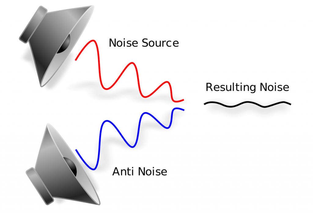 https://commons.wikimedia.org/wiki/File:Active_Noise_Reduction.svg