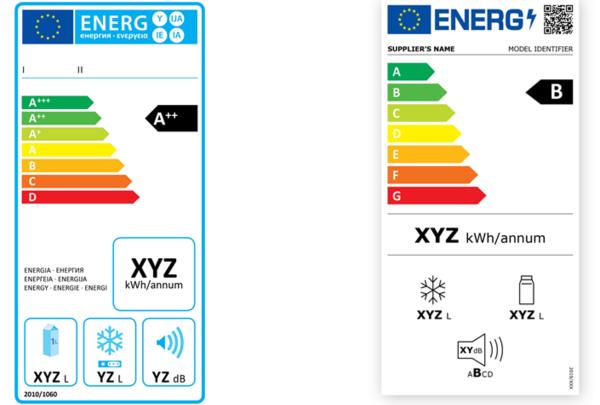 Antiga (esq.) vs nova (dir.) etiqueta de eficiência energética